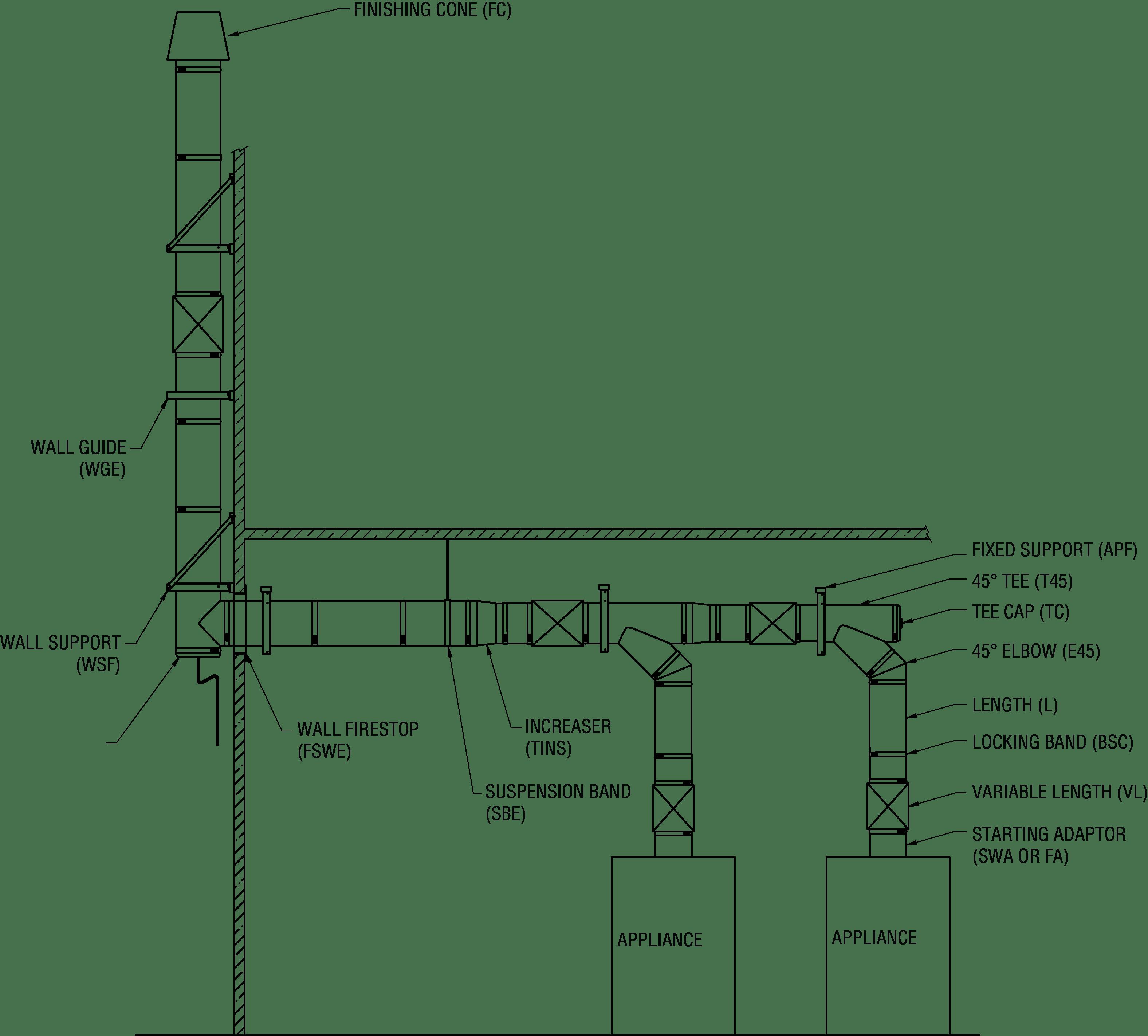 CIX - Boiler application