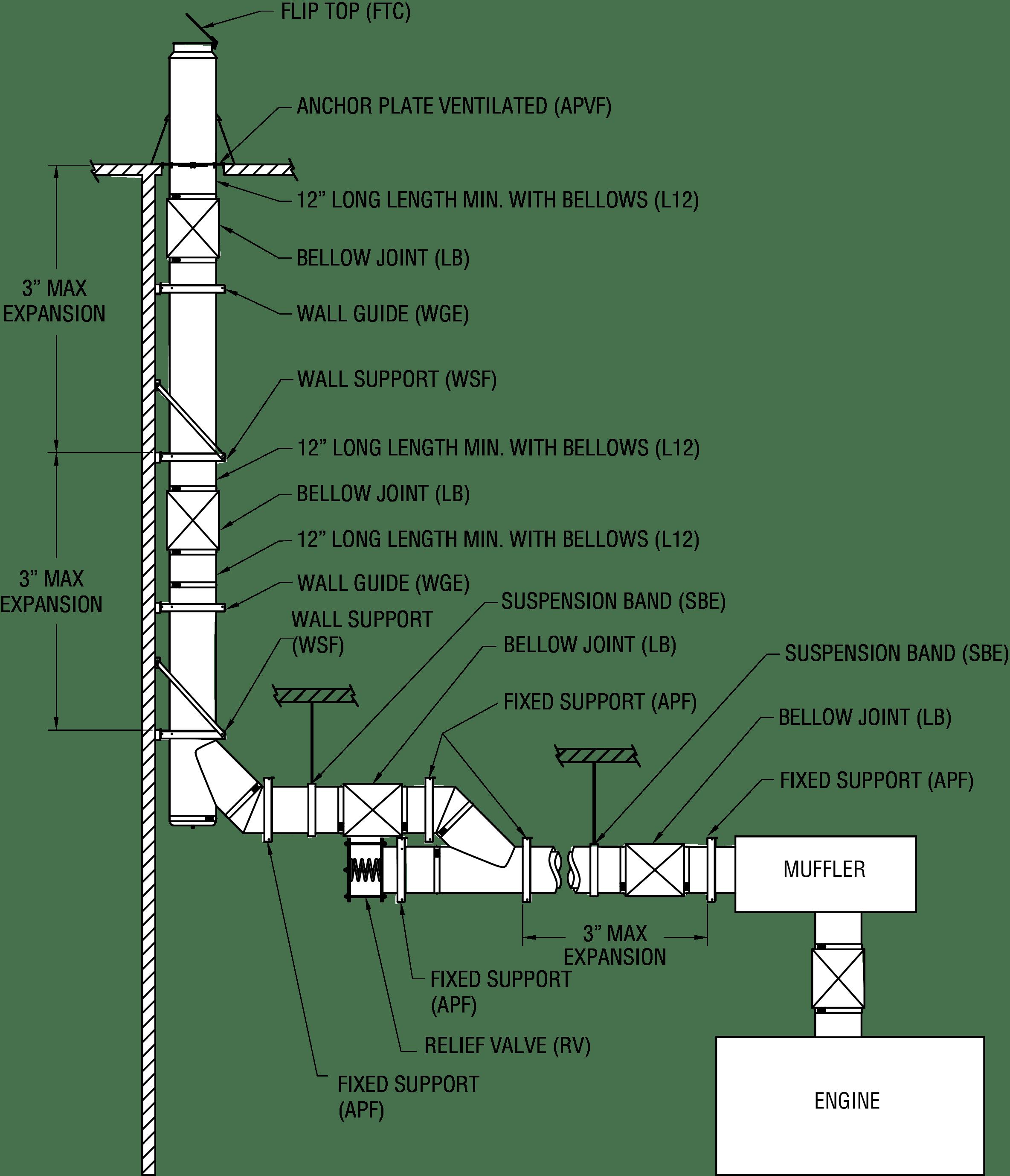 CIX - Diesel application